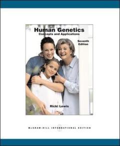 Couverture de l'ouvrage Human genetics