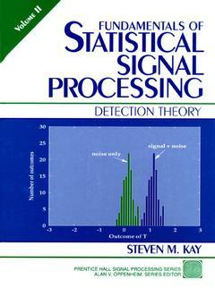 Cover of the book Fundamentals of statistical signal processing Volume 2: Detection theory