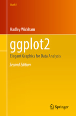 Cover of the book ggplot2