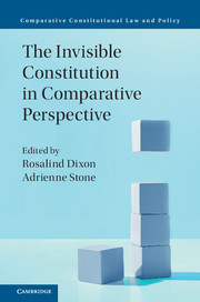 Couverture de l'ouvrage The Invisible Constitution in Comparative Perspective